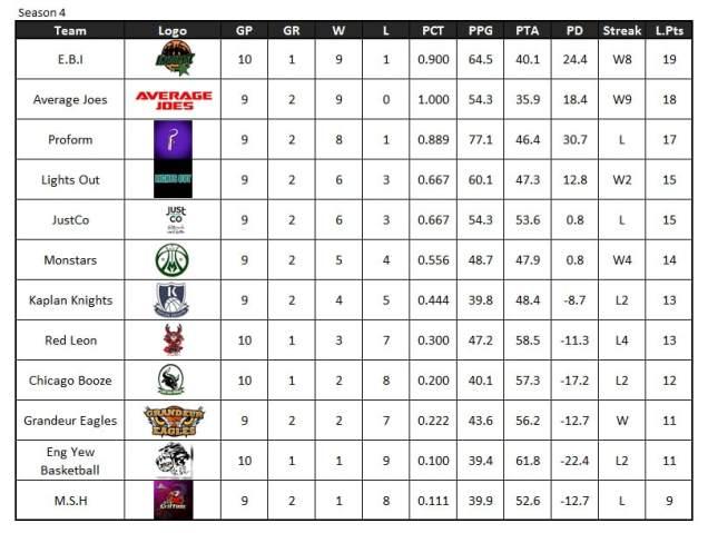 league-table-week-12_2_orig